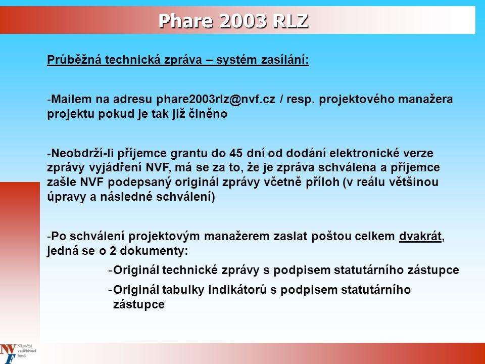 Phare 2003 RLZ Průběžná technická zpráva – systém zasílání: -Mailem na adresu phare2003rlz@nvf.cz / resp. projektového manažera projektu pokud je tak