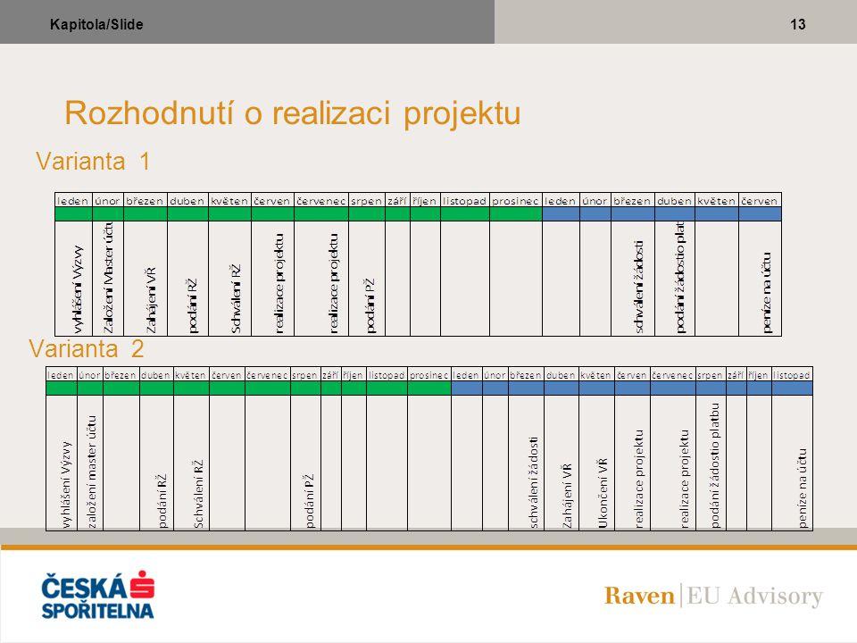 13Kapitola/Slide Rozhodnutí o realizaci projektu Varianta 1 Varianta 2