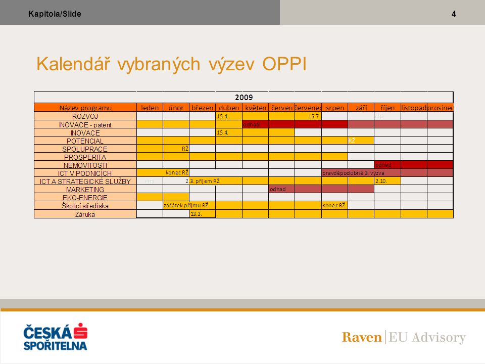 4Kapitola/Slide Kalendář vybraných výzev OPPI