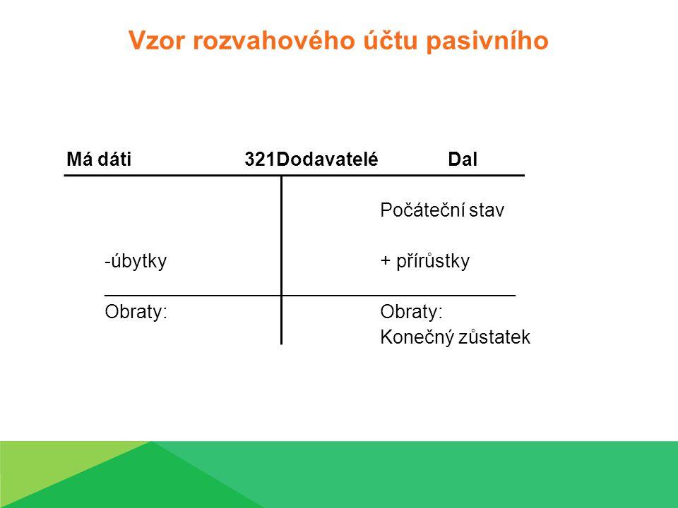 Vzor rozvahového účtu pasivního Má dáti321DodavateléDal Počáteční stav -úbytky+ přírůstky _______________________________________Obraty: Konečný zůstatek