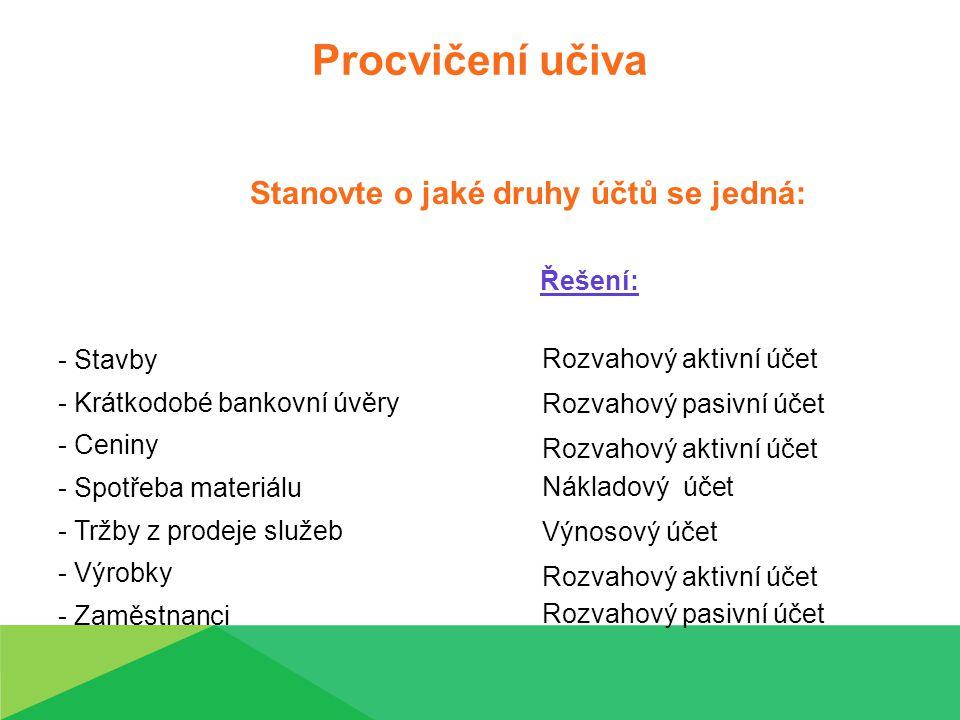 Procvičení učiva Stanovte o jaké druhy účtů se jedná: Řešení: - Stavby - Krátkodobé bankovní úvěry - Ceniny - Spotřeba materiálu - Tržby z prodeje služeb - Výrobky - Zaměstnanci Rozvahový aktivní účet Rozvahový pasivní účet Rozvahový aktivní účet Nákladový účet Výnosový účet Rozvahový aktivní účet Rozvahový pasivní účet