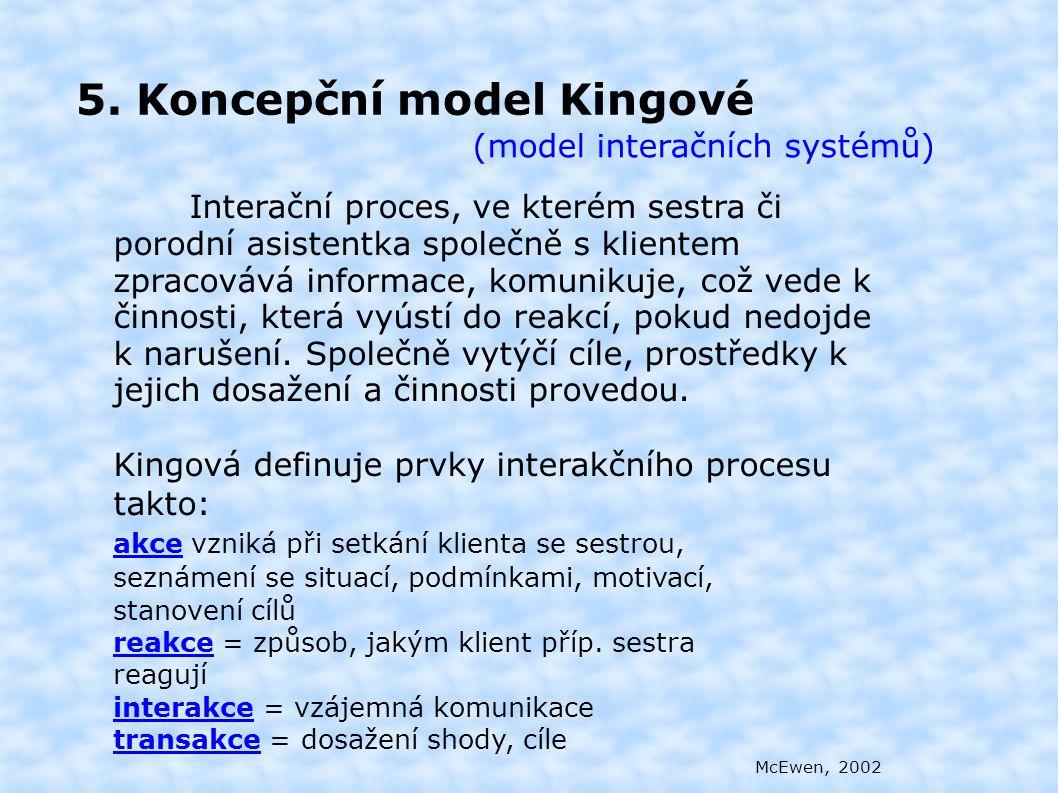 5. Koncepční model Kingové (model interačních systémů) Interační proces, ve kterém sestra či porodní asistentka společně s klientem zpracovává informa