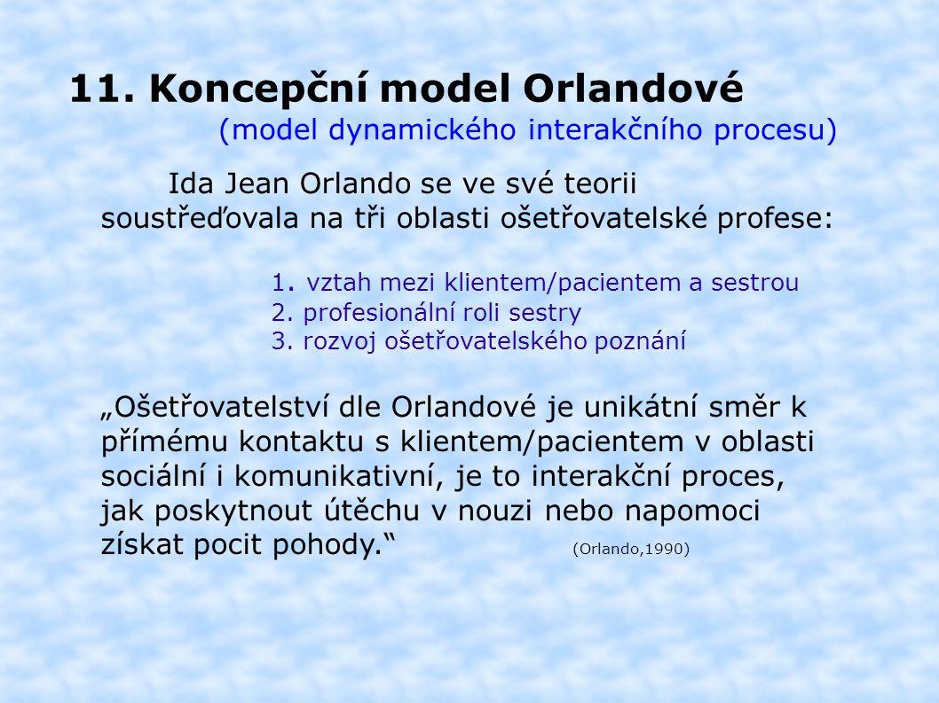 11. Koncepční model Orlandové (model dynamického interakčního procesu) Ida Jean Orlando se ve své teorii soustřeďovala na tři oblasti ošetřovatelské p
