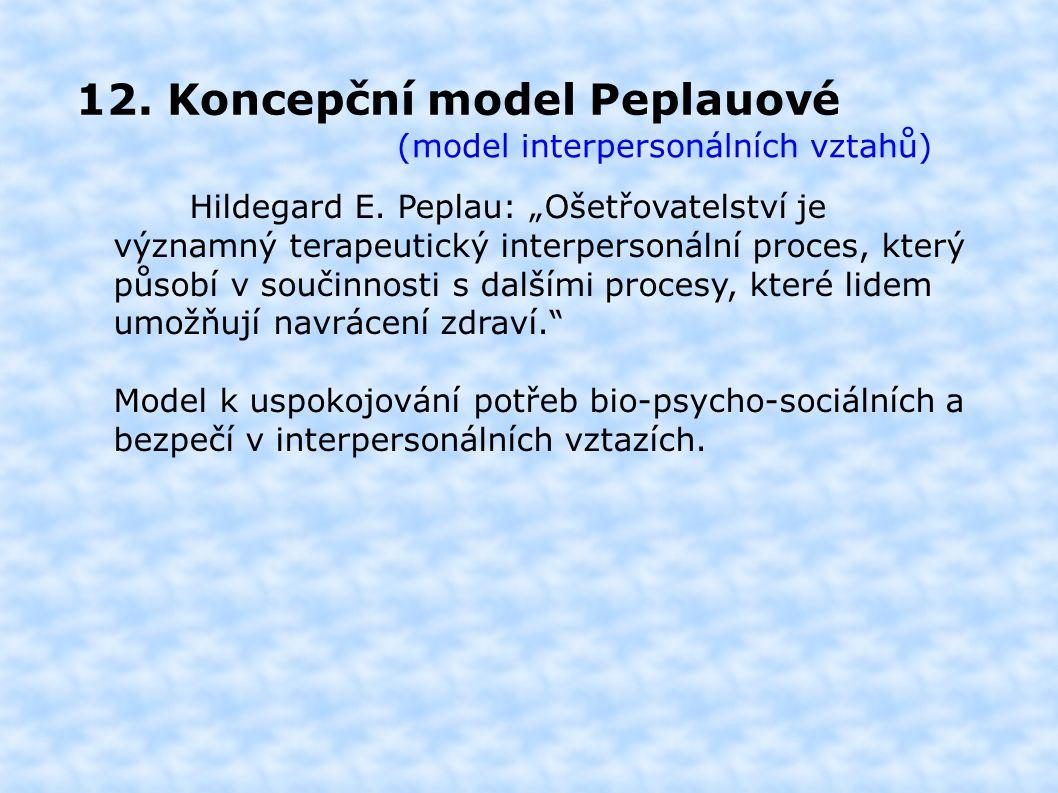 12. Koncepční model Peplauové (model interpersonálních vztahů) Hildegard E.