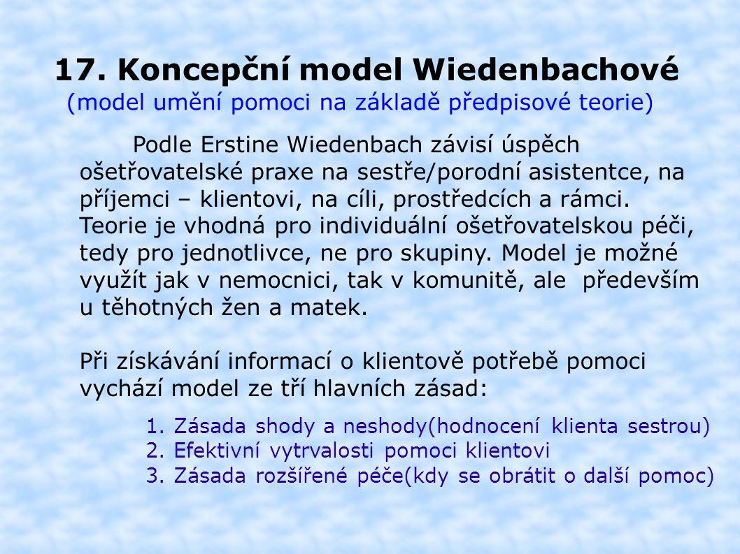 17. Koncepční model Wiedenbachové (model umění pomoci na základě předpisové teorie) Podle Erstine Wiedenbach závisí úspěch ošetřovatelské praxe na ses