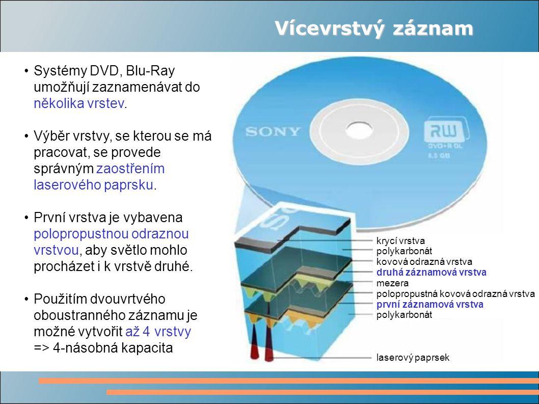 Vícevrstvý záznam Systémy DVD, Blu-Ray umožňují zaznamenávat do několika vrstev.