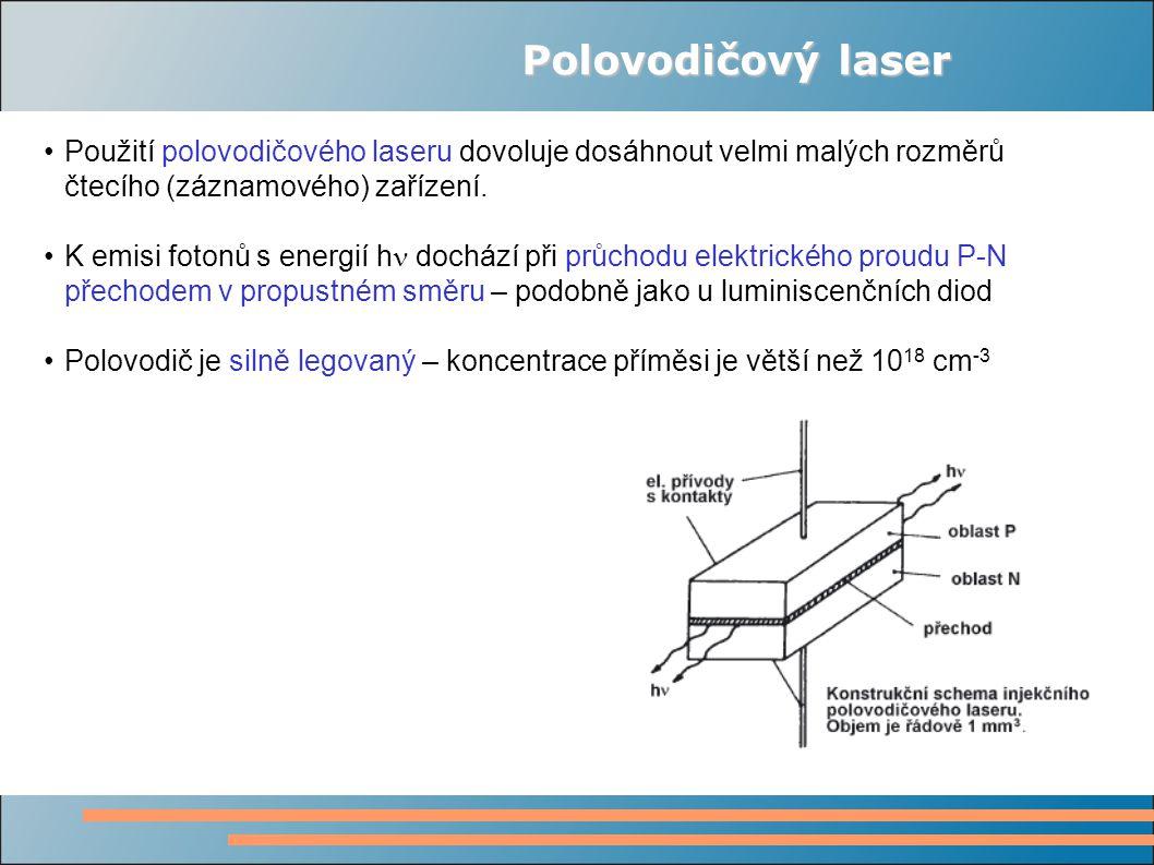 Polovodičový laser Použití polovodičového laseru dovoluje dosáhnout velmi malých rozměrů čtecího (záznamového) zařízení.