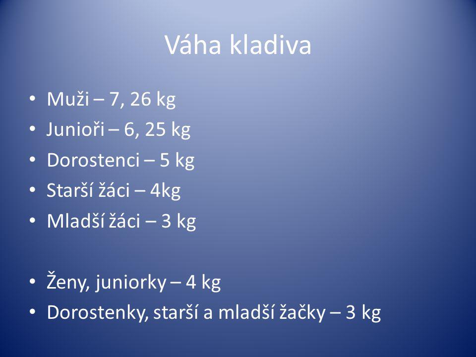Váha kladiva Muži – 7, 26 kg Junioři – 6, 25 kg Dorostenci – 5 kg Starší žáci – 4kg Mladší žáci – 3 kg Ženy, juniorky – 4 kg Dorostenky, starší a mlad