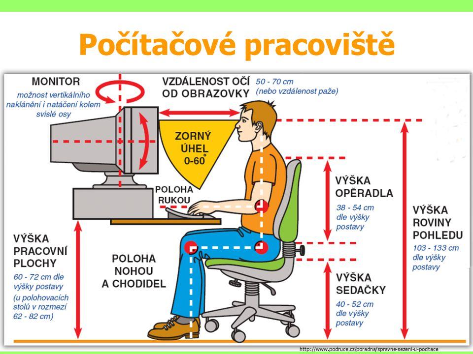 Zdroj: Technet Počítačové pracoviště