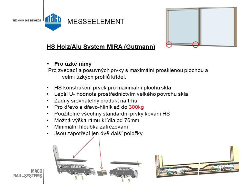  Pro úzké rámy Pro zvedací a posuvných prvky s maximální prosklenou plochou a velmi úzkých profilů křídel. HS konstrukční prvek pro maximální plochu