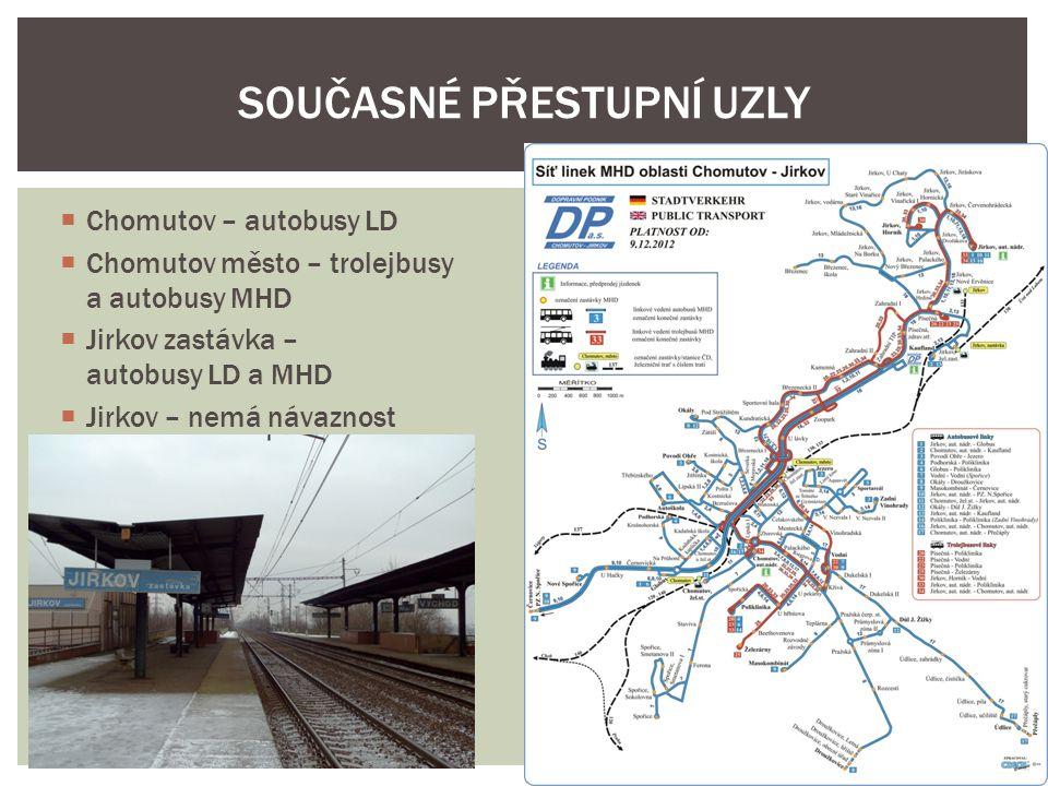  Tento uzel zahrnuje vybudování nové zastávky MHD na silnici 1/13 jako náhrada za méně obsluhovanou zastávku v ulici Čelakovského.