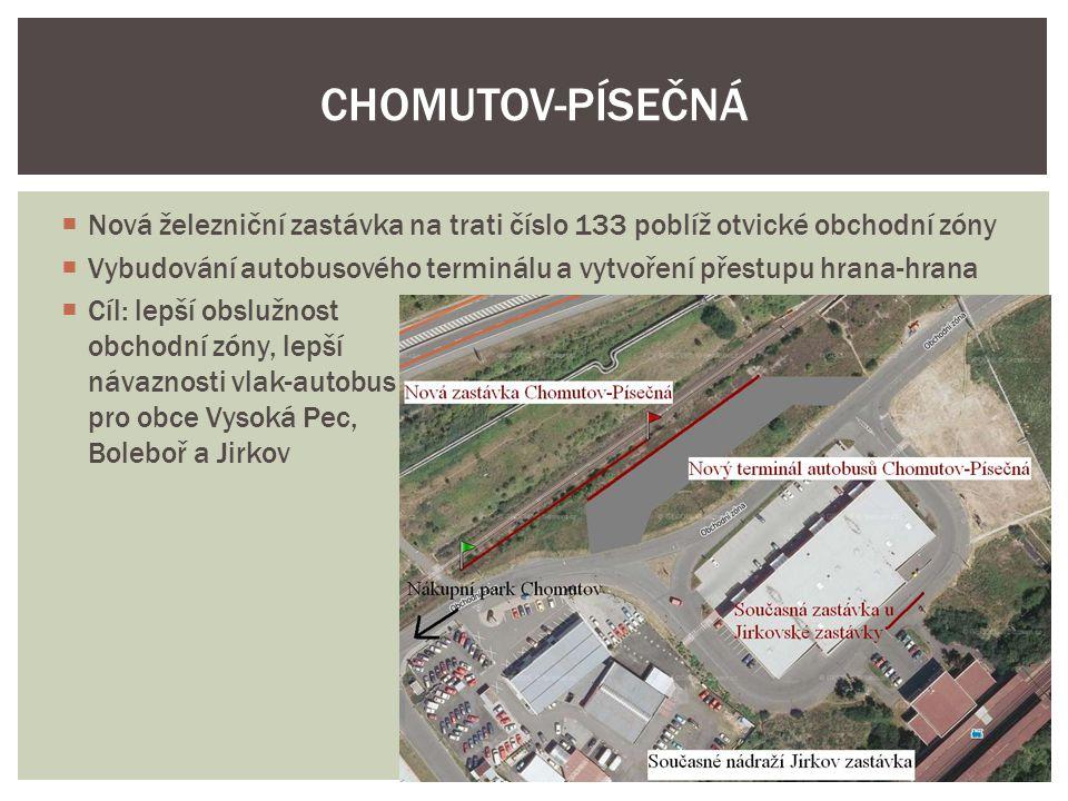  Nová železniční zastávka na trati číslo 133 poblíž otvické obchodní zóny  Vybudování autobusového terminálu a vytvoření přestupu hrana-hrana  Cíl: