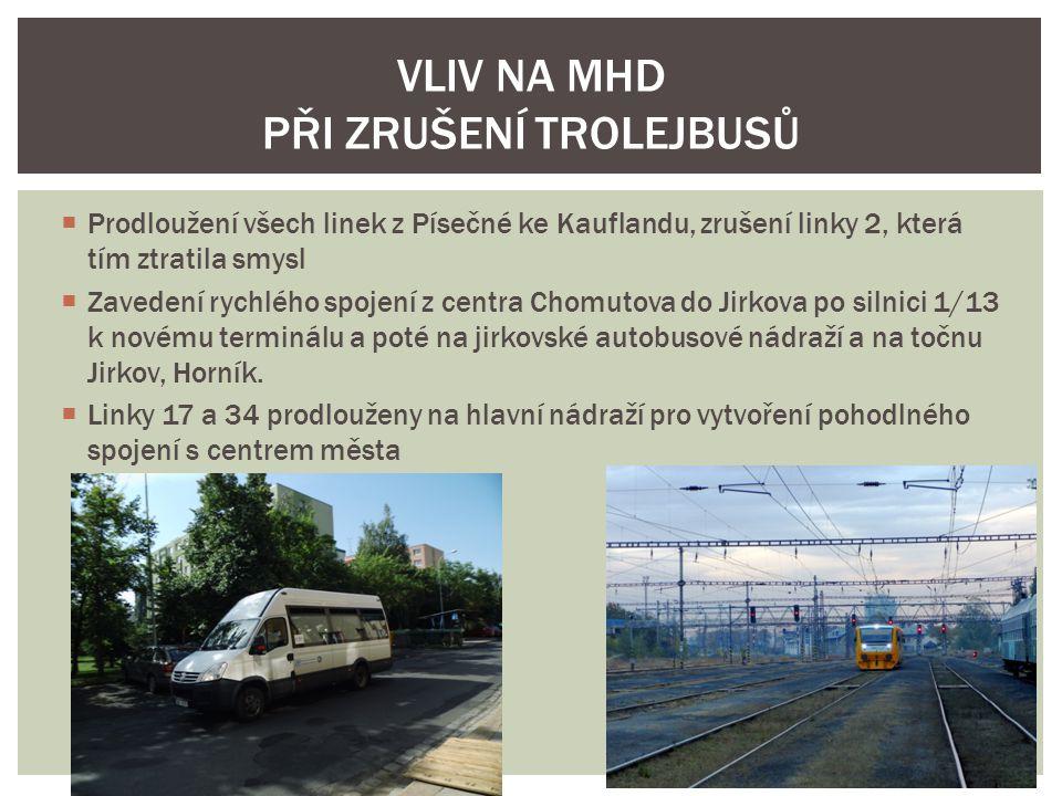  Prodloužení všech linek z Písečné ke Kauflandu, zrušení linky 2, která tím ztratila smysl  Zavedení rychlého spojení z centra Chomutova do Jirkova