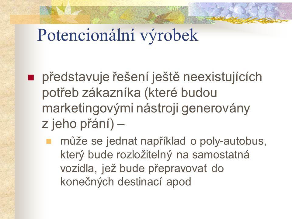 Potencionální výrobek představuje řešení ještě neexistujících potřeb zákazníka (které budou marketingovými nástroji generovány z jeho přání) – může se