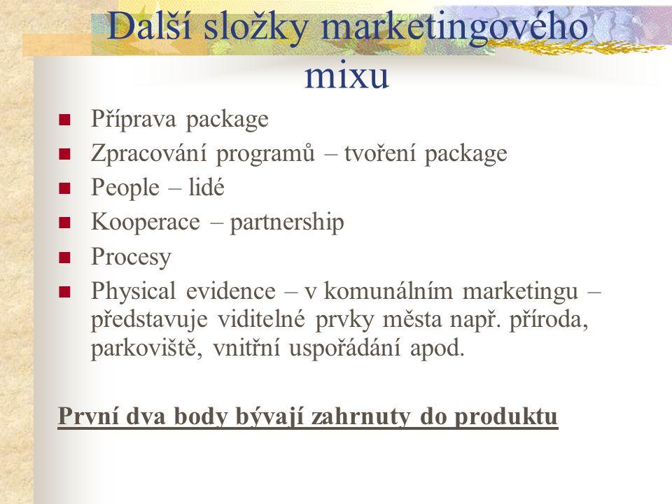 Další složky marketingového mixu Příprava package Zpracování programů – tvoření package People – lidé Kooperace – partnership Procesy Physical evidenc