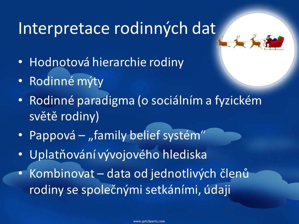 """Interpretace rodinných dat Hodnotová hierarchie rodiny Rodinné mýty Rodinné paradigma (o sociálním a fyzickém světě rodiny) Pappová – """"family belief s"""