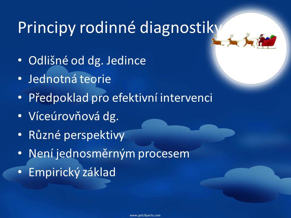Principy rodinné diagnostiky Odlišné od dg. Jedince Jednotná teorie Předpoklad pro efektivní intervenci Víceúrovňová dg. Různé perspektivy Není jednos