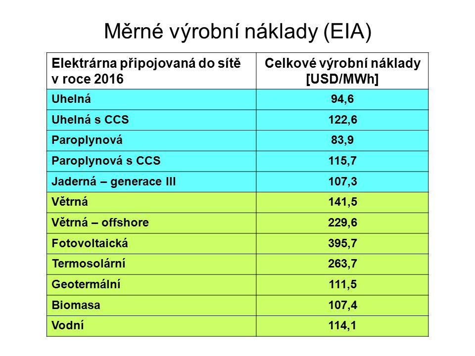 Měrné výrobní náklady (EIA) Elektrárna připojovaná do sítě v roce 2016 Celkové výrobní náklady [USD/MWh] Uhelná94,6 Uhelná s CCS122,6 Paroplynová83,9 Paroplynová s CCS115,7 Jaderná – generace III107,3 Větrná141,5 Větrná – offshore229,6 Fotovoltaická395,7 Termosolární263,7 Geotermální111,5 Biomasa107,4 Vodní114,1