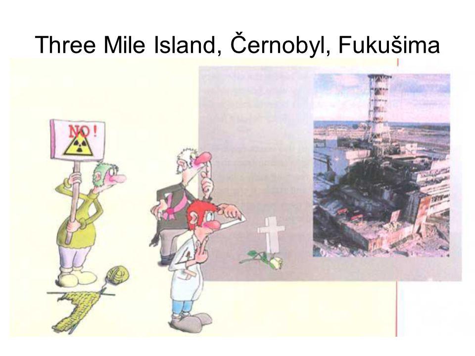 Three Mile Island, Černobyl, Fukušima