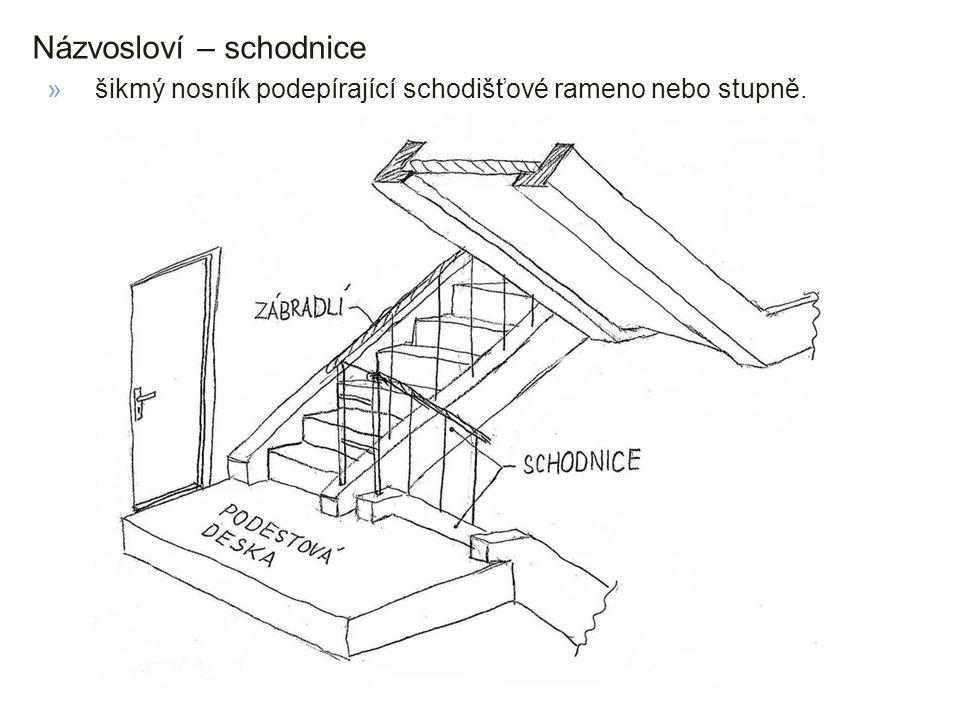 Názvosloví – schodnice »šikmý nosník podepírající schodišťové rameno nebo stupně.