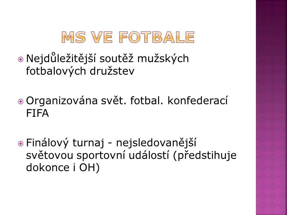  Nejdůležitější soutěž mužských fotbalových družstev  Organizována svět.