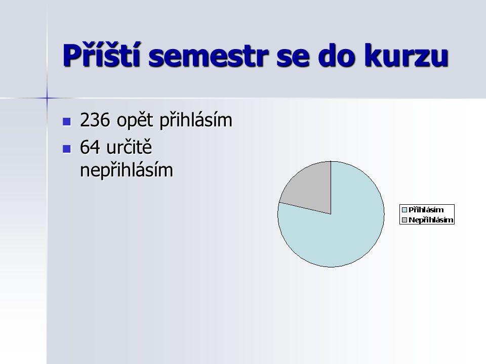 Příští semestr se do kurzu 236 opět přihlásím 236 opět přihlásím 64 určitě nepřihlásím 64 určitě nepřihlásím
