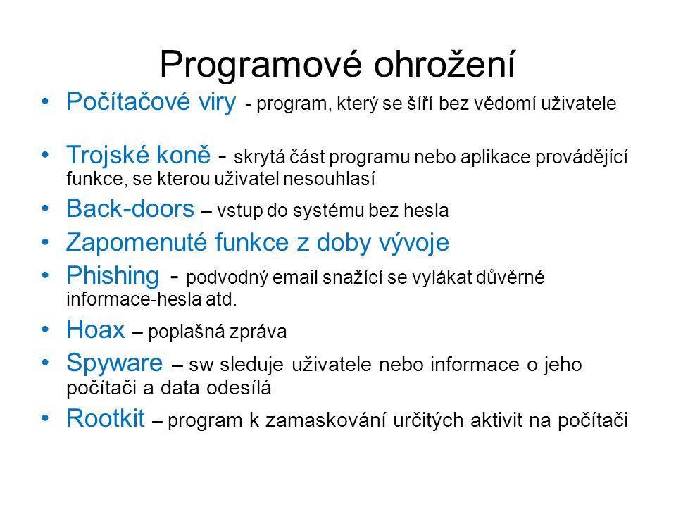 Příklad hoaxu a fishingu Dobrý den, jsem Albánský virus.