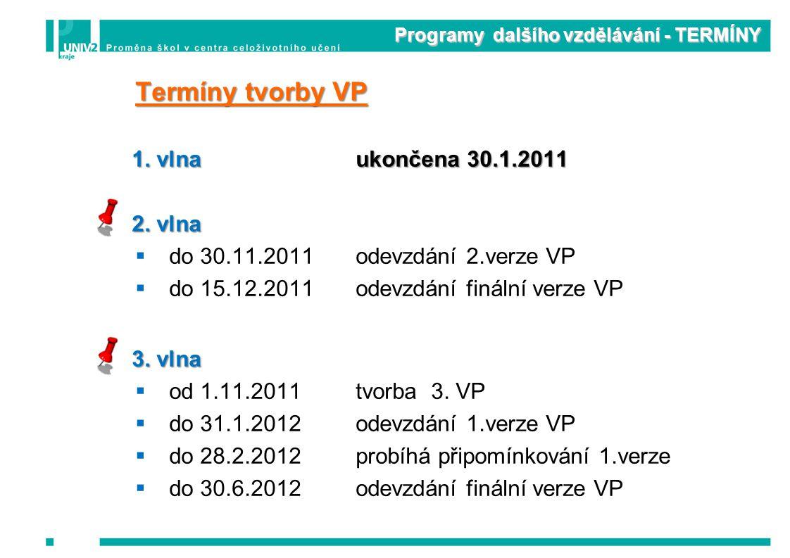 Programy dalšího vzdělávání - TERMÍNY Termíny tvorby VP 1.