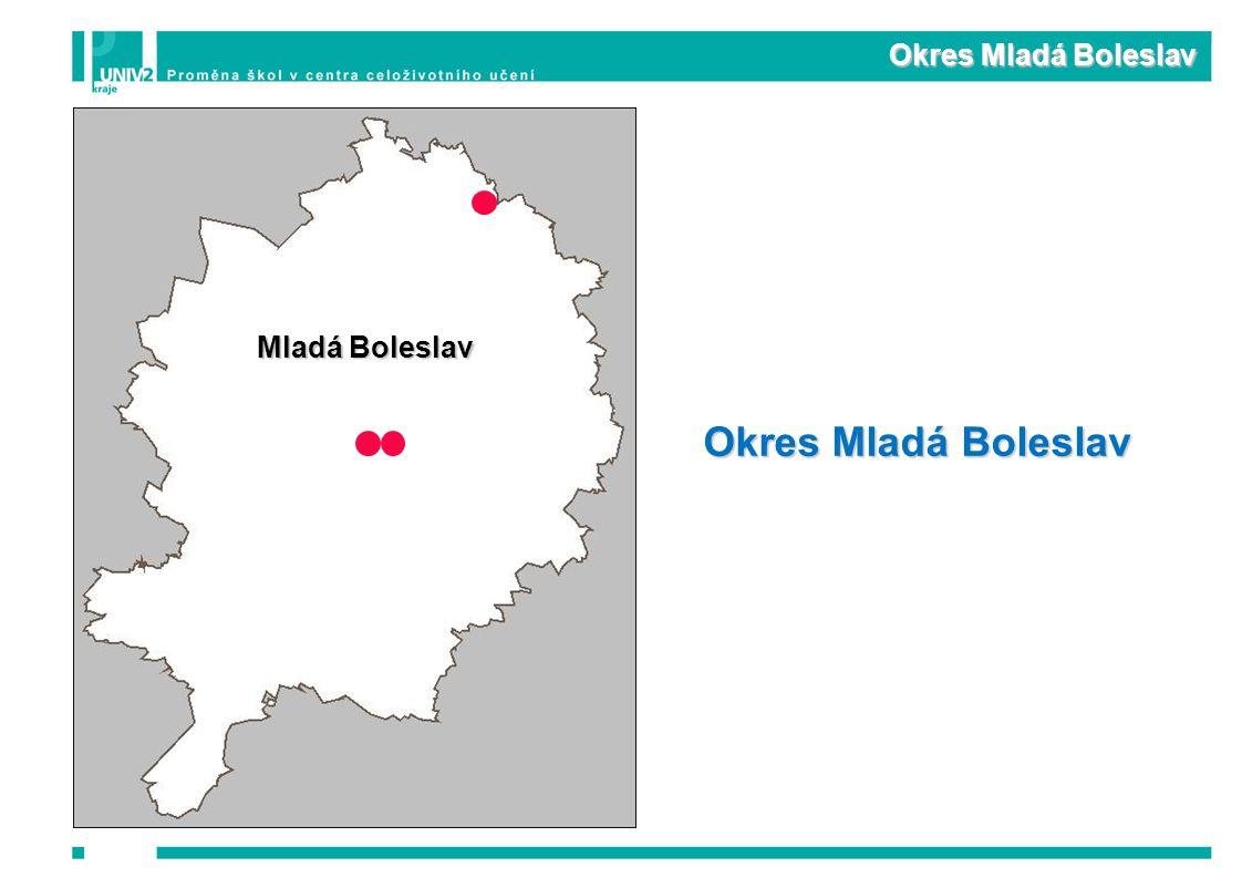 Okres Mladá Boleslav Mladá Boleslav Okres Mladá Boleslav