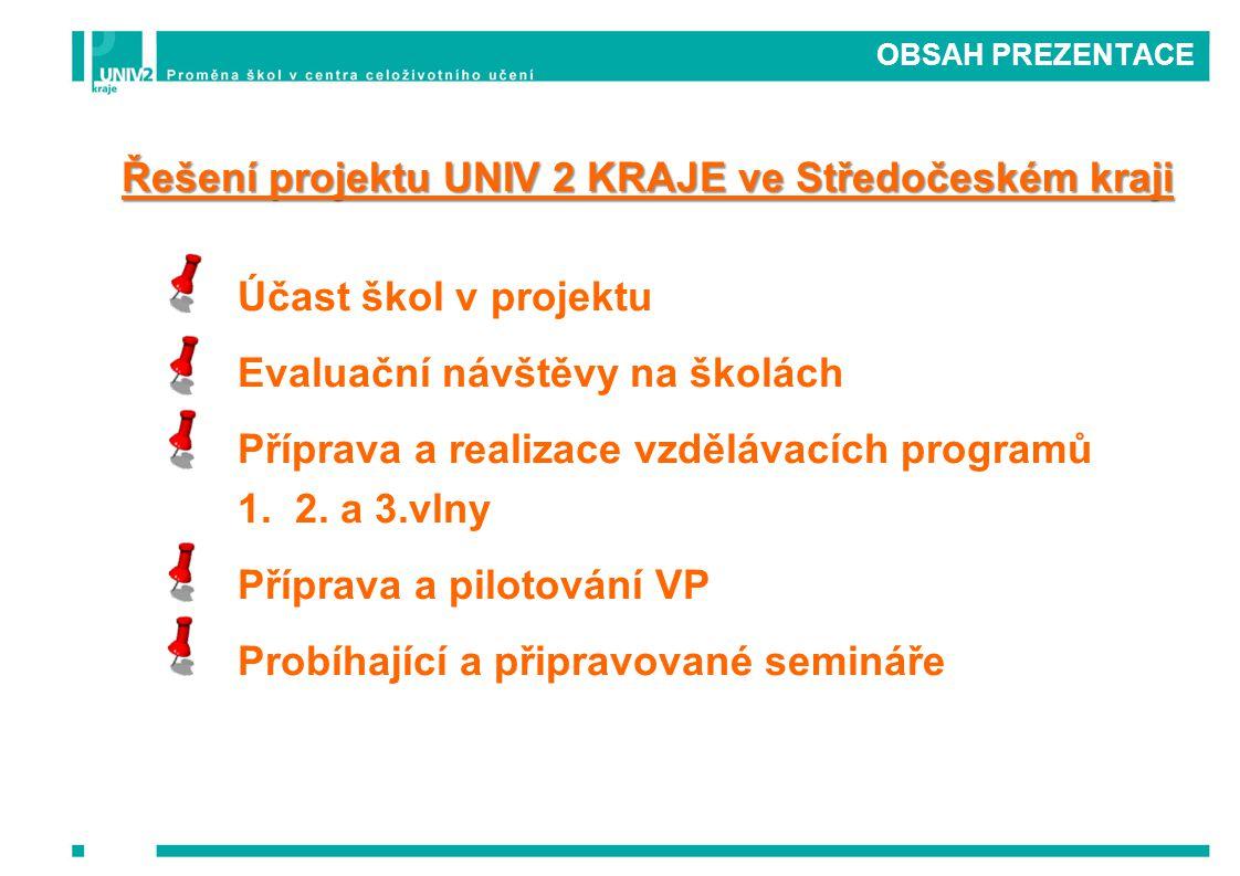 OBSAH PREZENTACE Řešení projektu UNIV 2 KRAJE ve Středočeském kraji Účast škol v projektu Evaluační návštěvy na školách Příprava a realizace vzdělávacích programů 1.