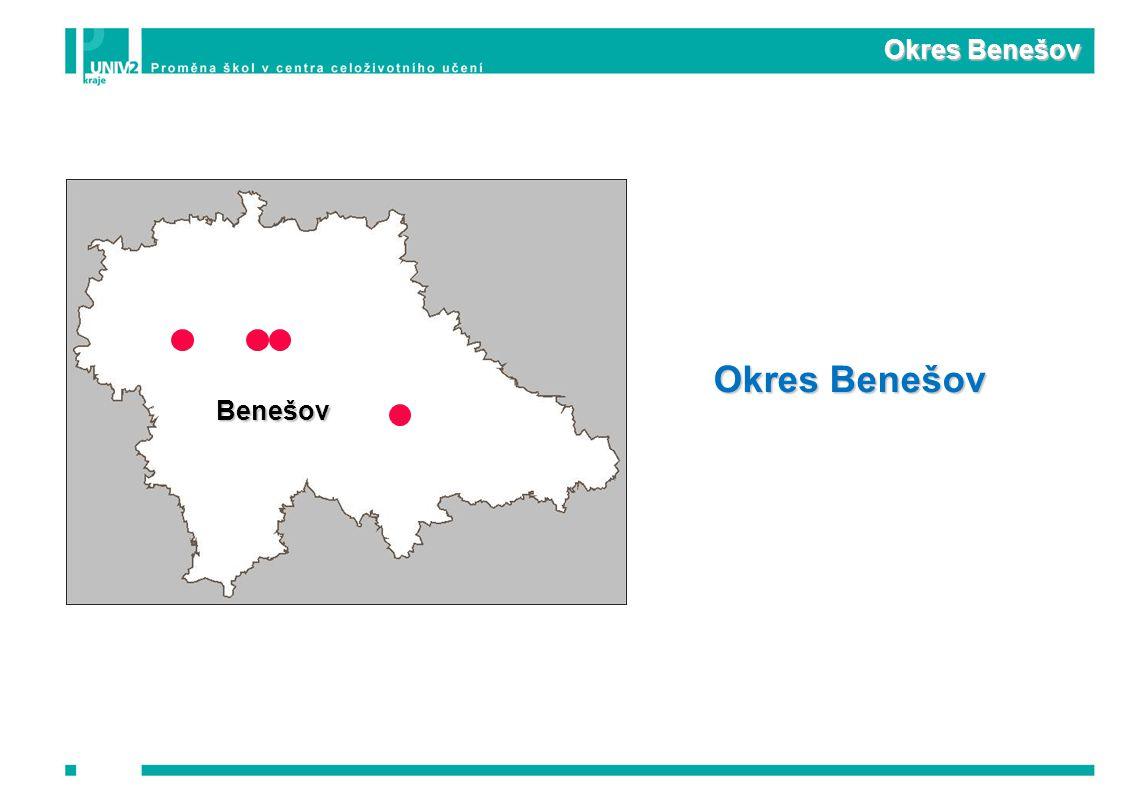 Okres Benešov Benešov