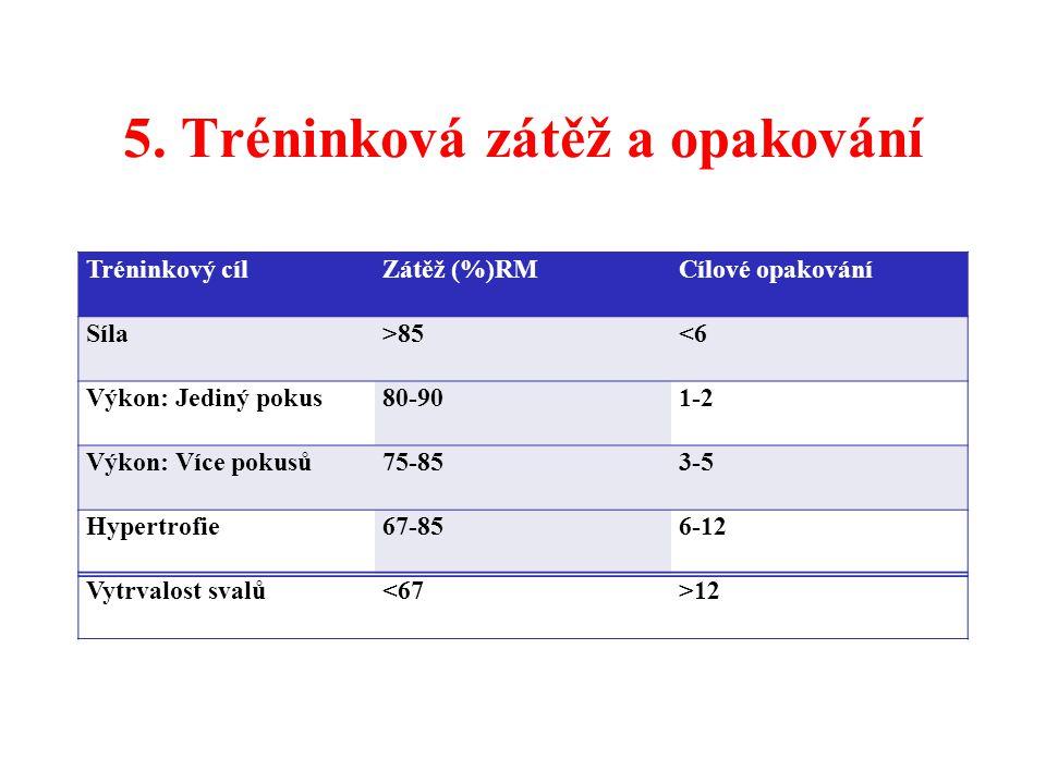 5. Tréninková zátěž a opakování Tréninkový cílZátěž (%)RMCílové opakování Síla>85<6 Výkon: Jediný pokus80-901-2 Výkon: Více pokusů75-853-5 Hypertrofie