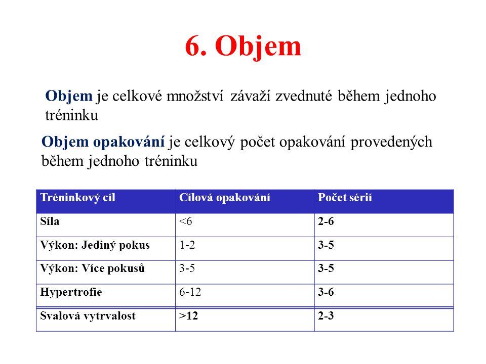6. Objem Objem je celkové množství závaží zvednuté během jednoho tréninku Objem opakování je celkový počet opakování provedených během jednoho trénink