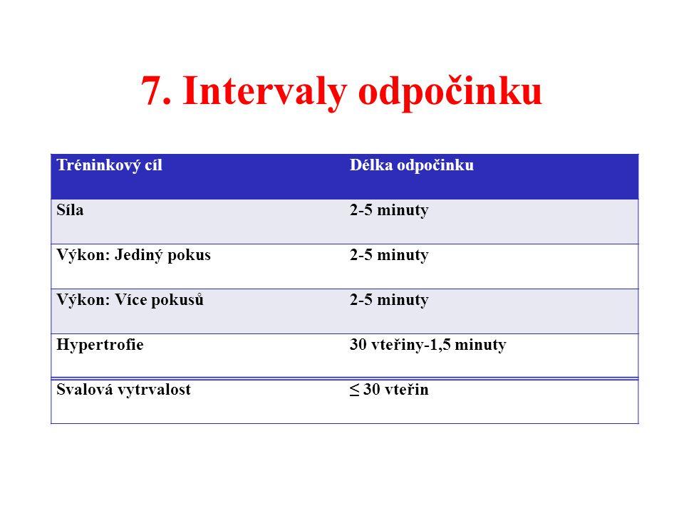 7. Intervaly odpočinku Tréninkový cílDélka odpočinku Síla2-5 minuty Výkon: Jediný pokus2-5 minuty Výkon: Více pokusů2-5 minuty Hypertrofie30 vteřiny-1