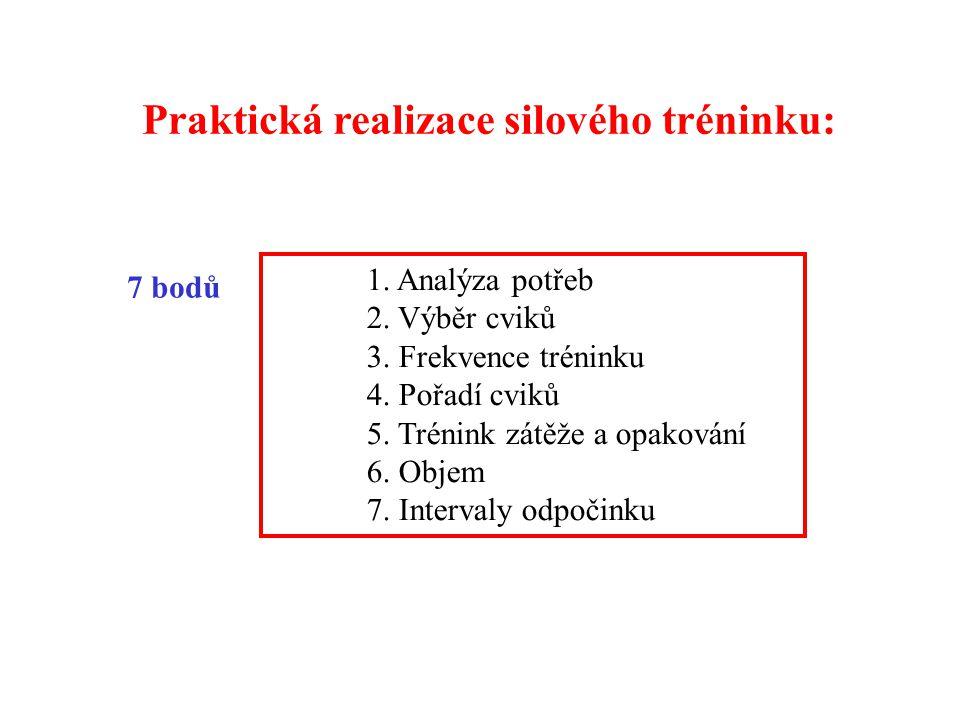 Praktická realizace silového tréninku: 7 bodů 1. Analýza potřeb 2. Výběr cviků 3. Frekvence tréninku 4. Pořadí cviků 5. Trénink zátěže a opakování 6.