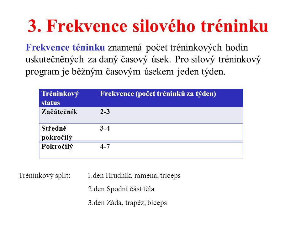 3. Frekvence silového tréninku Frekvence téninku znamená počet tréninkových hodin uskutečněných za daný časový úsek. Pro silový tréninkový program je