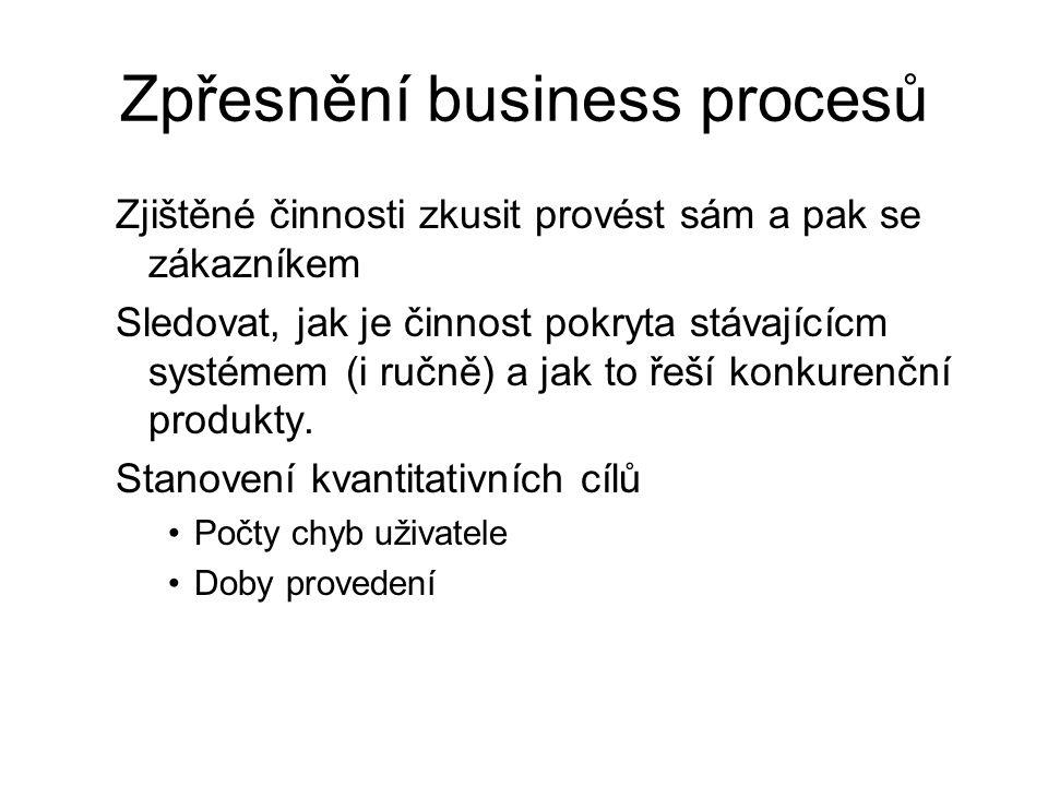 Zpřesnění business procesů Zjištěné činnosti zkusit provést sám a pak se zákazníkem Sledovat, jak je činnost pokryta stávajícícm systémem (i ručně) a