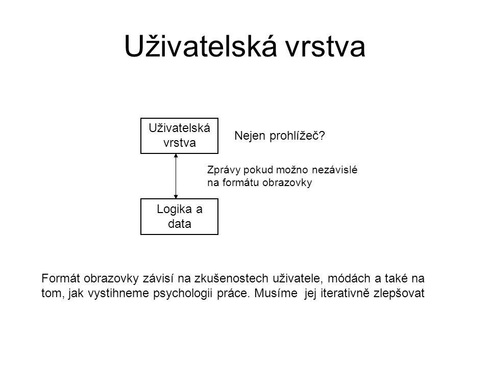 Uživatelská vrstva Logika a data Zprávy pokud možno nezávislé na formátu obrazovky Formát obrazovky závisí na zkušenostech uživatele, módách a také na