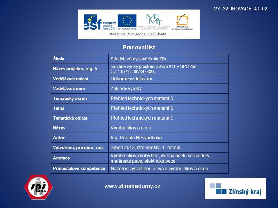 Pracovní list VY_32_INOVACE_41_02 www.zlinskedumy.cz ŠkolaStřední průmyslová škola Zlín Název projektu, reg.