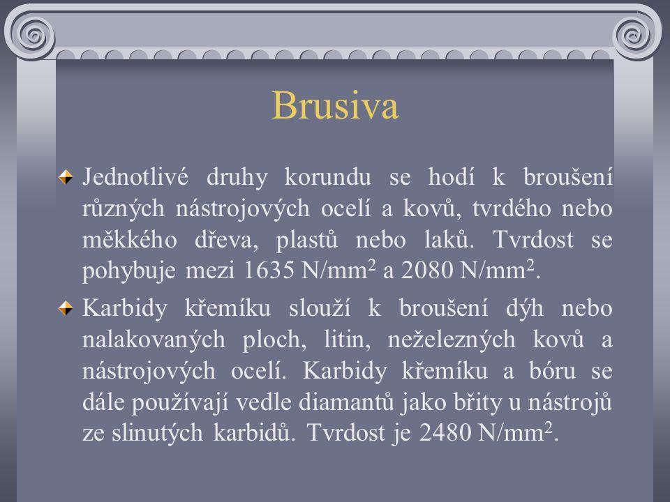 2.6.1Brusiva Jako brusiva se používají přírodní a syntetická brusná zrna. Přírodní brusiva se vyrábějí z pazourku, granátu, přírodního korundu, smirku