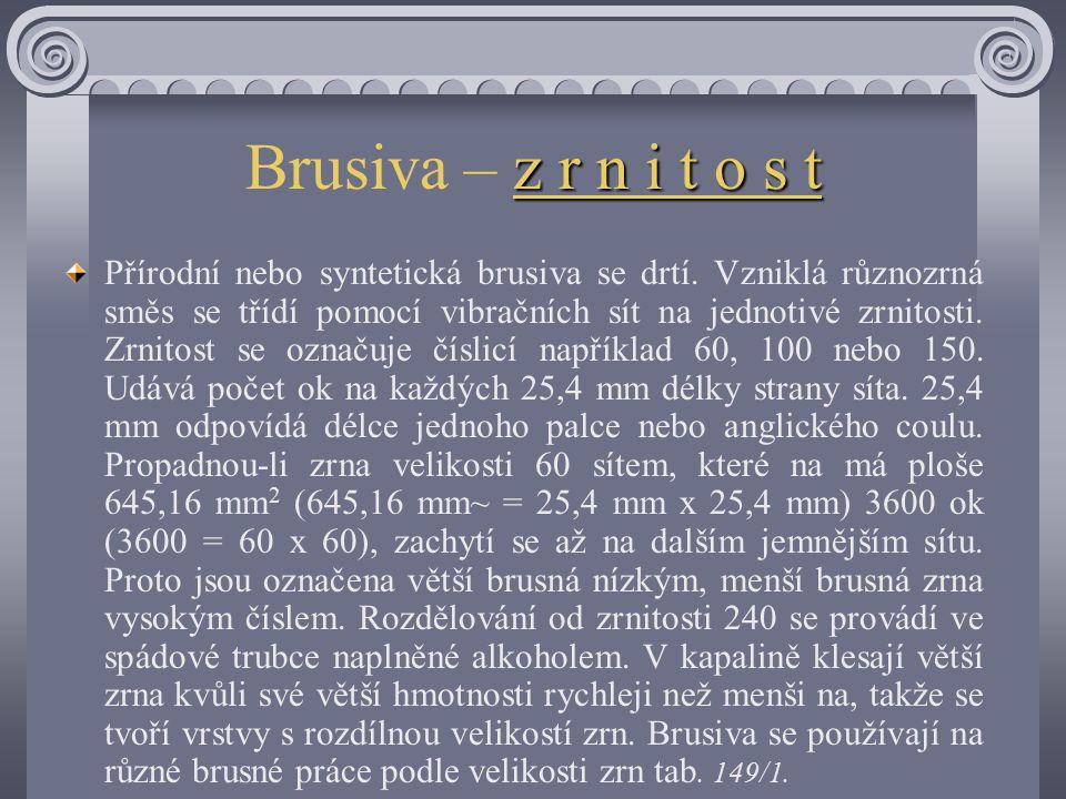 Brusiva – z zz z r n i t o s t Přírodní nebo syntetická brusiva se drtí.