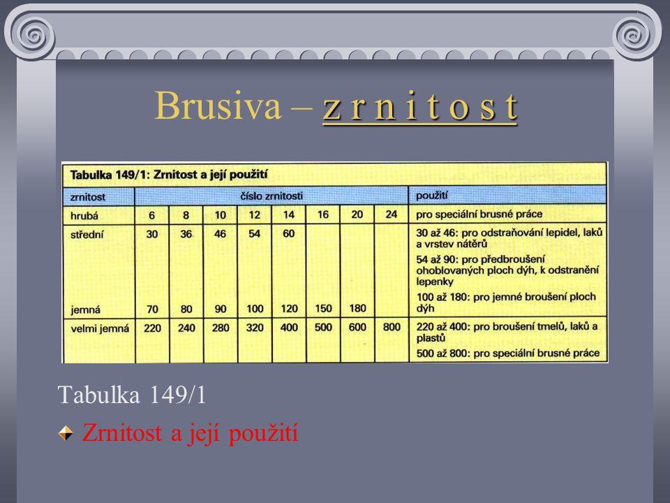 Brusiva – z zz z r n i t o s t Tabulka 149/1 Zrnitost a její použití