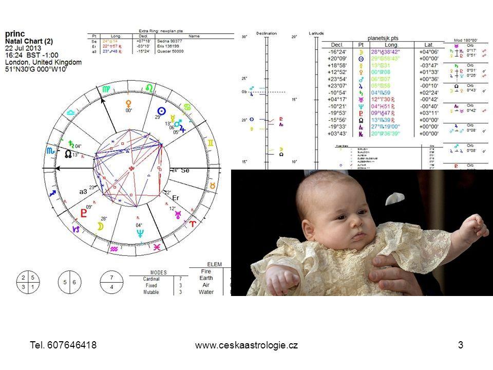 www.ceskaastrologie.cz3Tel. 607646418