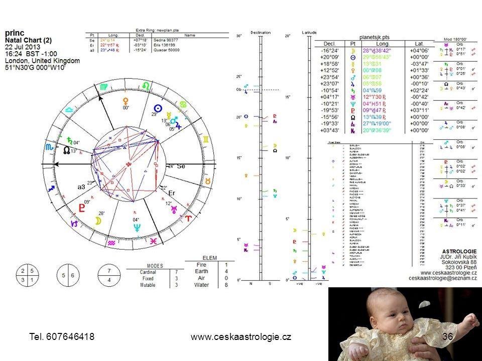 www.ceskaastrologie.cz36Tel. 607646418