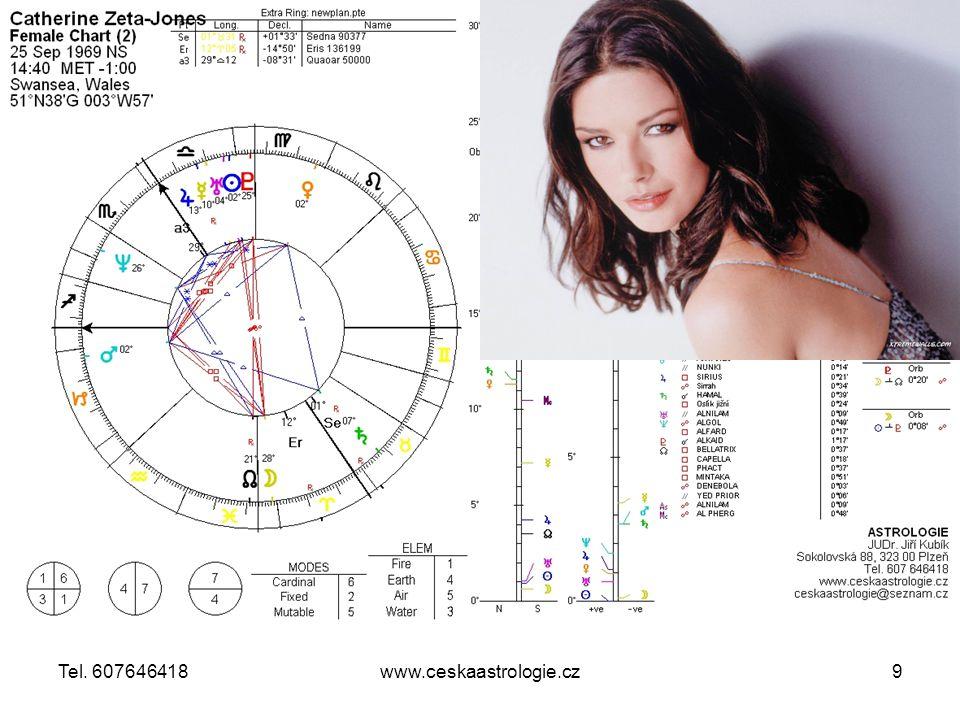 PRAKTICKÁ APLIKACE Výše uvedené členění znamení se odráží v praktické aplikaci výkladu horoskopu Obsazení i neobsazení určitých znamení něco znamená Jakákoliv nerovnováha v horoskopu se projevuje nerovnováhou v životě Ideální je vždy vyvážený stav www.ceskaastrologie.cz30Tel.