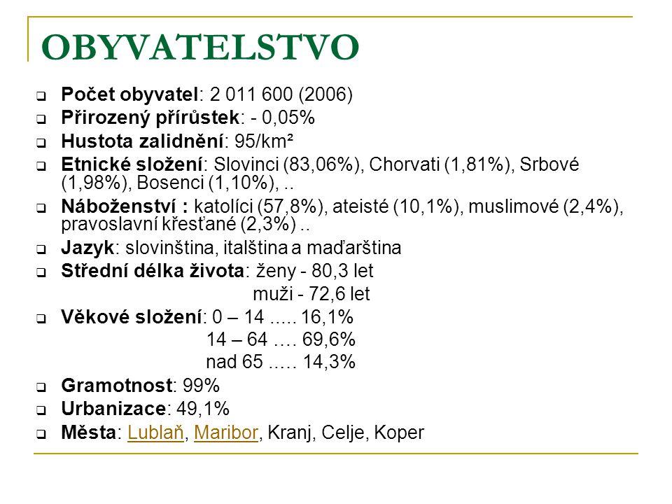 OBYVATELSTVO  Počet obyvatel: 2 011 600 (2006)  Přirozený přírůstek: - 0,05%  Hustota zalidnění: 95/km²  Etnické složení: Slovinci (83,06%), Chorv