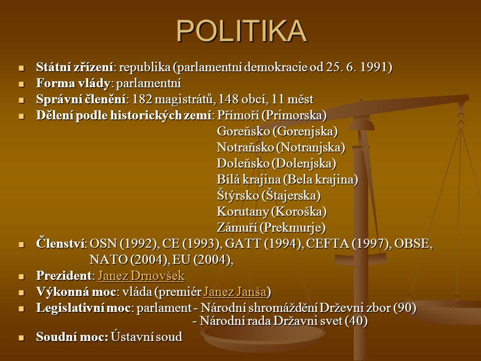 POLITIKA Státní zřízení: republika (parlamentní demokracie od 25. 6. 1991) Státní zřízení: republika (parlamentní demokracie od 25. 6. 1991) Forma vlá