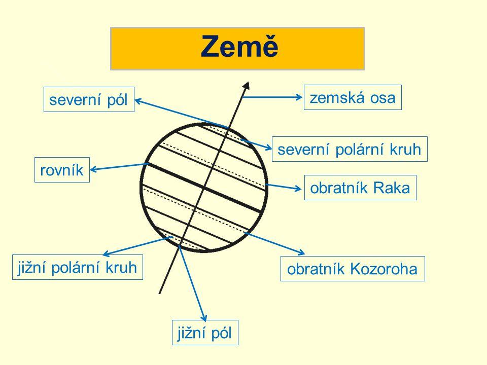 Jaká je trajektorie Země.