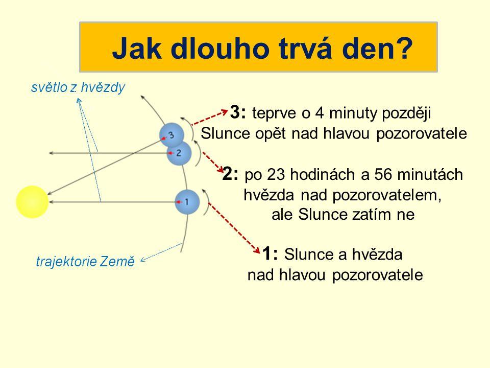 1: 0 h 2: po 23 h 56 3: po 24 h hvězdný den sluneční den Jak dlouho trvá den?