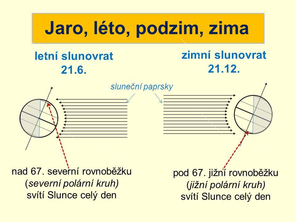 Jaro, léto, podzim, zima letní slunovrat 21.6.nad 67.